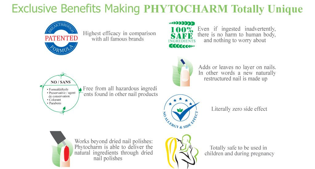 phytocharm-benefits