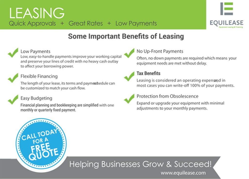 Fernandas-Leasing-Program